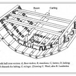 khufu_ship_construction